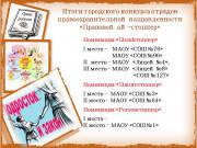 """Итоги городского конкурса """"Правовой ай-стоппер"""""""